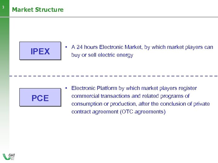 3 Market Structure IPEX • A 24 hours Electronic Market, by which market players
