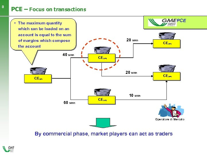 8 PCE – Focus on transactions PCE • The maximum quantity which can be