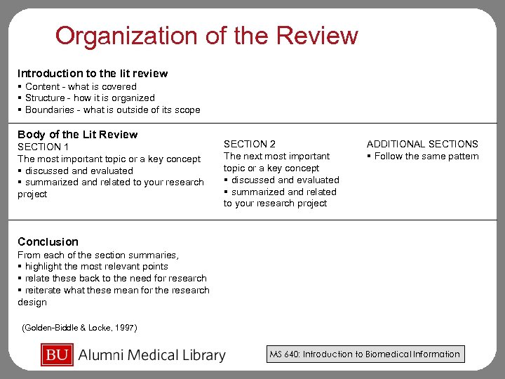 Organization of the Review Introduction to the lit review § Content - what is