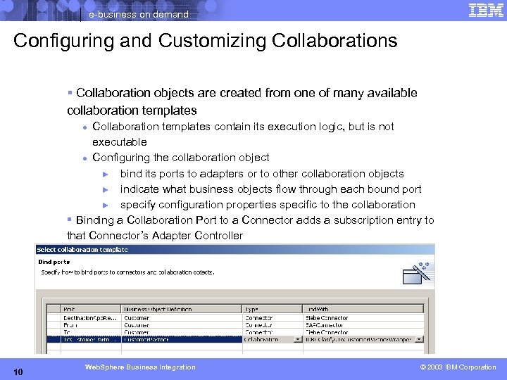e-business on demand Configuring and Customizing Collaborations § Collaboration objects are created from one