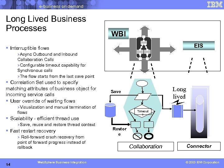e-business on demand Long Lived Business Processes WBI EIS § Interruptible flows ØAsync Outbound