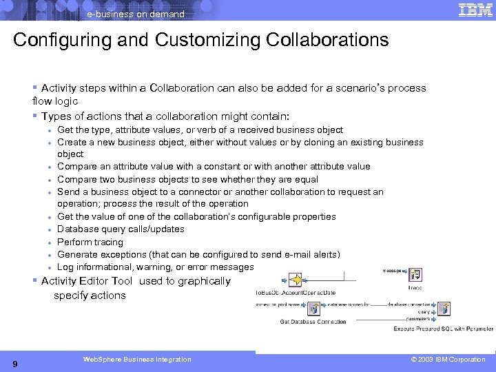 e-business on demand Configuring and Customizing Collaborations § Activity steps within a Collaboration can