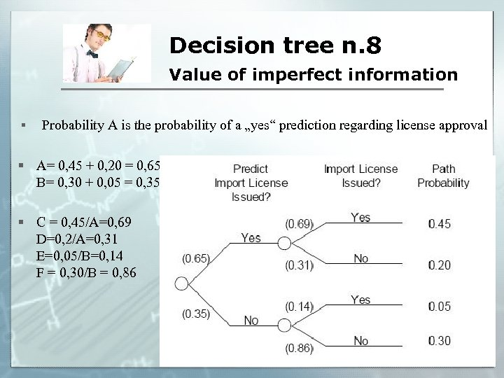 Decision tree n. 8 Value of imperfect information § Probability A is the probability