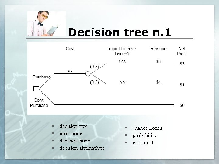 Decision tree n. 1 § § decision tree root mode decision node decision alternatives