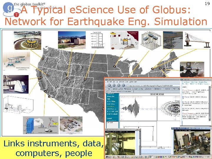 19 A Typical e. Science Use of Globus: Network for Earthquake Eng. Simulation Links