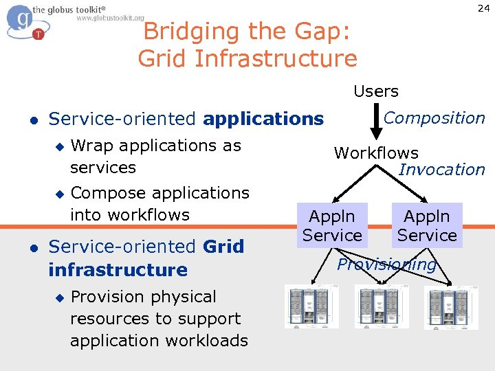 24 Bridging the Gap: Grid Infrastructure Users l u u l Composition Service-oriented applications