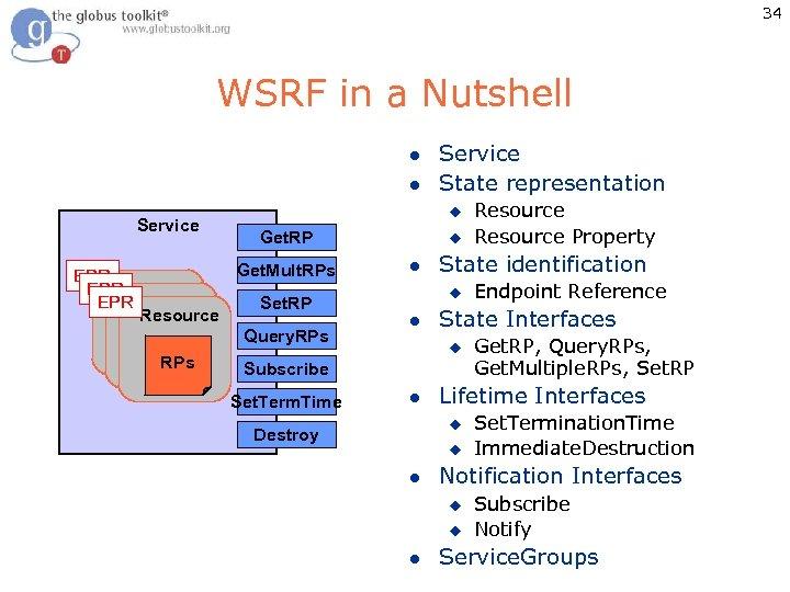 34 WSRF in a Nutshell l l Service EPR EPR u Get. RP Get.