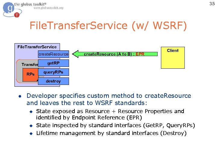 35 File. Transfer. Service (w/ WSRF) File. Transfer. Service create. Resource Transfer Client get.