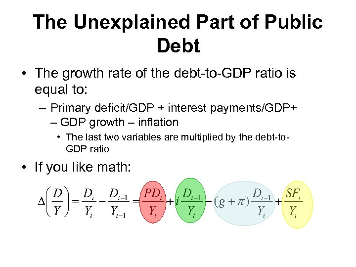 The Unexplained Part of Public Debt • The growth rate of the debt-to-GDP ratio