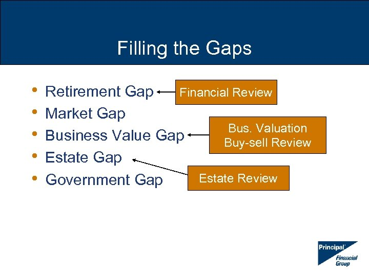 Filling the Gaps • • • Retirement Gap Financial Review Market Gap Bus. Valuation