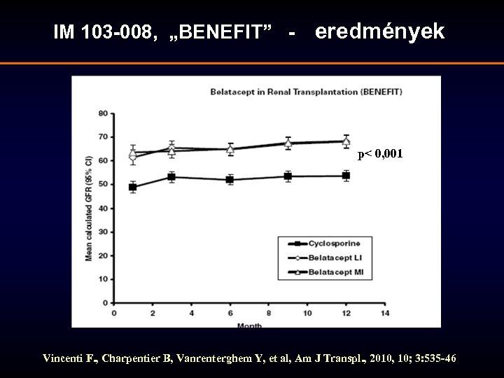"IM 103 -008, ""BENEFIT"" - eredmények p< 0, 001 Vincenti F. , Charpentier B,"