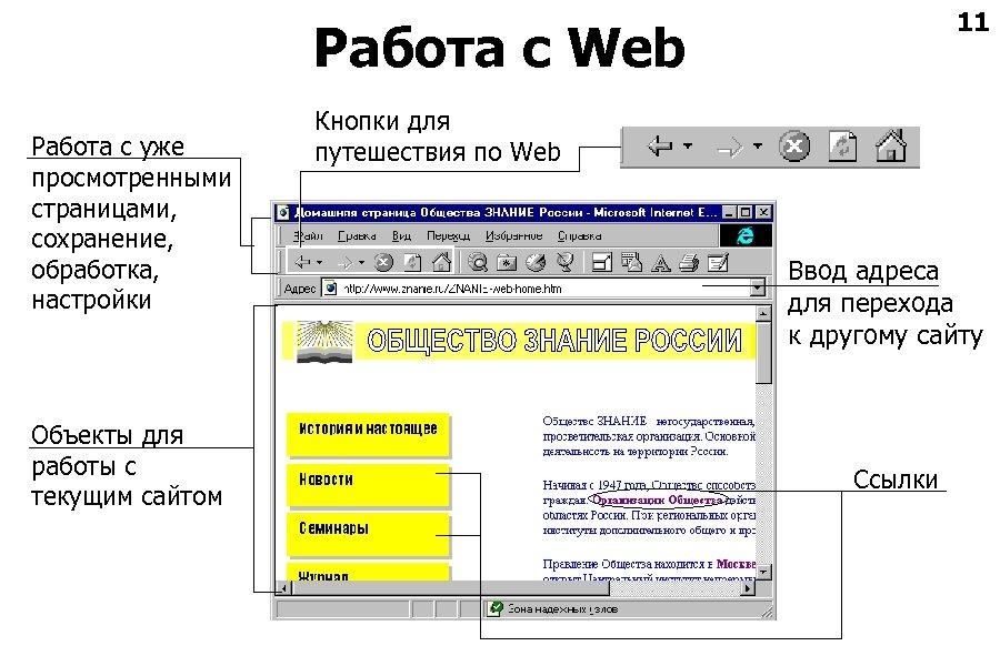 11 Работа с Web Работа с уже просмотренными страницами, сохранение, обработка, настройки Объекты для