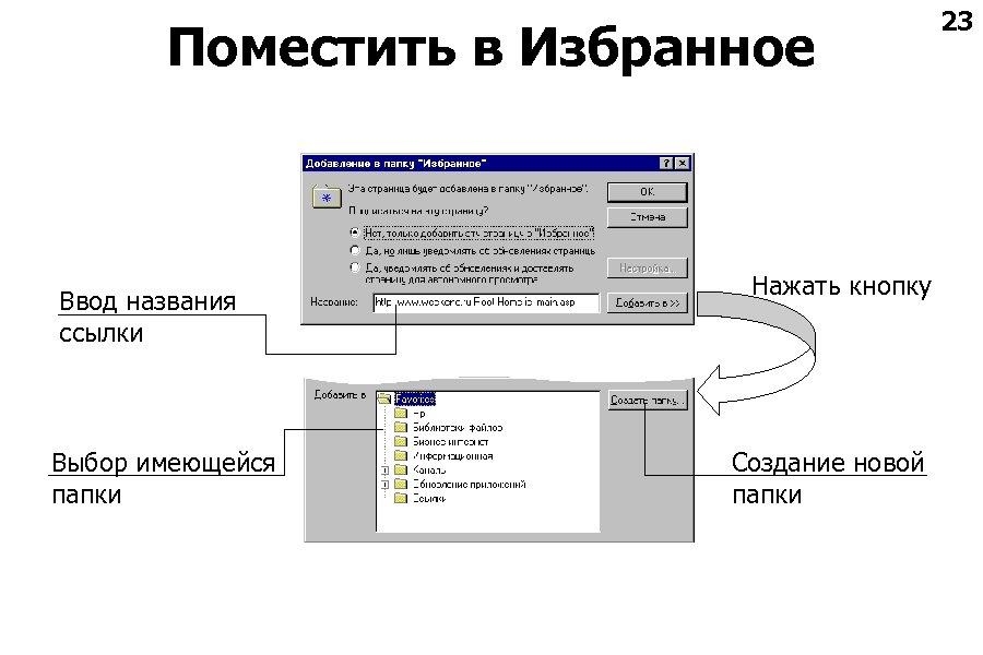 Поместить в Избранное Ввод названия ссылки Выбор имеющейся папки Нажать кнопку Создание новой папки