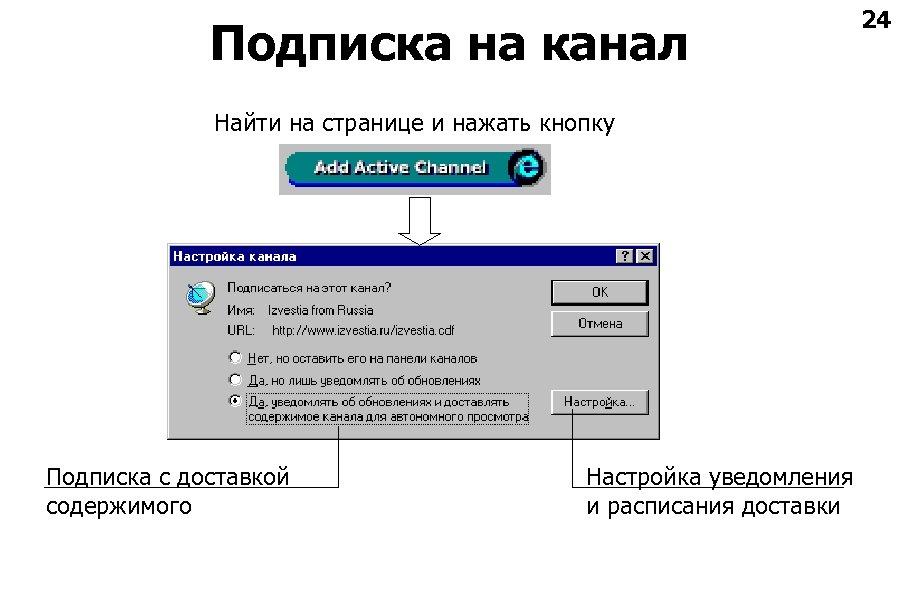 Подписка на канал Найти на странице и нажать кнопку Подписка с доставкой содержимого Настройка