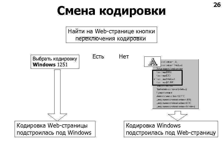 Смена кодировки 26 Найти на Web-странице кнопки переключения кодировки Выбрать кодировку Windows 1251 Кодировка