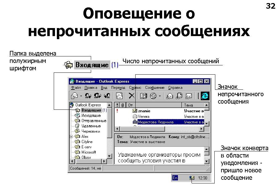 Оповещение о непрочитанных сообщениях Папка выделена полужирным шрифтом 32 Число непрочитанных сообщений Значок непрочитанного