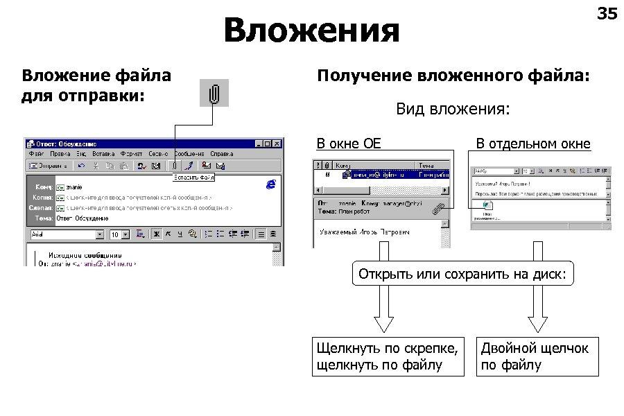 35 Вложения Вложение файла для отправки: Получение вложенного файла: Вид вложения: В окне OE