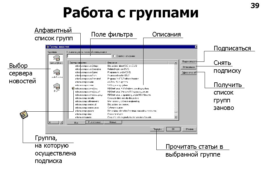 39 Работа с группами Алфавитный список групп Поле фильтра Описания Подписаться Выбор сервера новостей