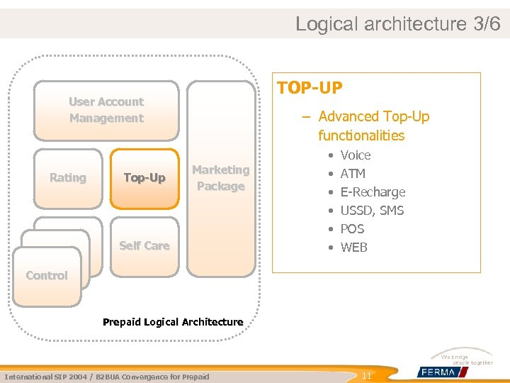 Logical architecture 3/6 TOP-UP User Account Management Rating Event Volume Control Top-Up – Advanced