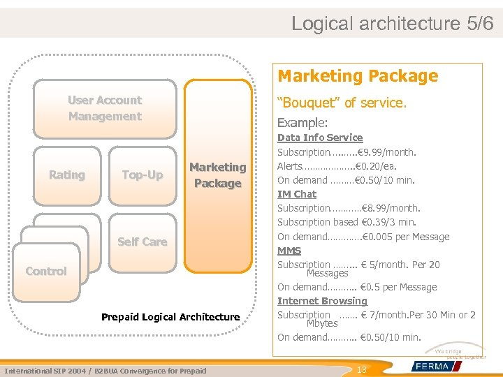 "Logical architecture 5/6 Marketing Package User Account Management Rating Event Volume Control Top-Up ""Bouquet"""