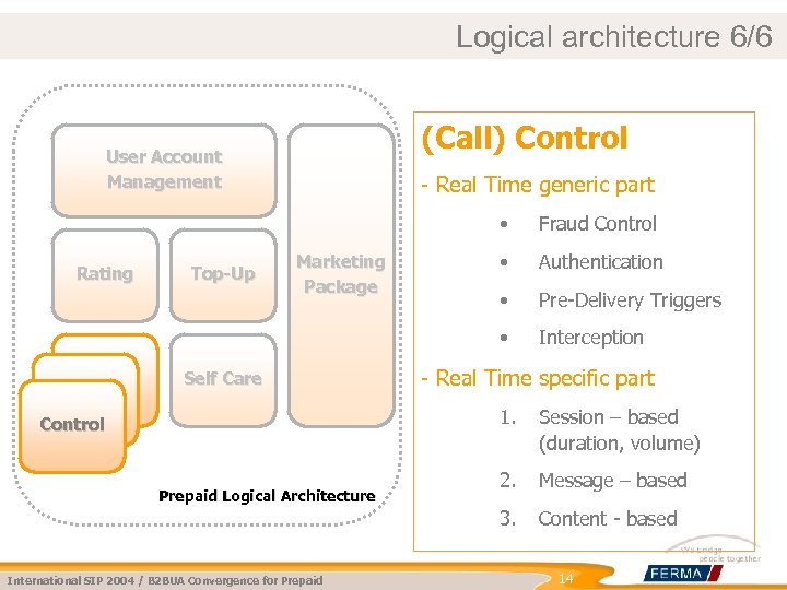Logical architecture 6/6 (Call) Control User Account Management - Real Time generic part •