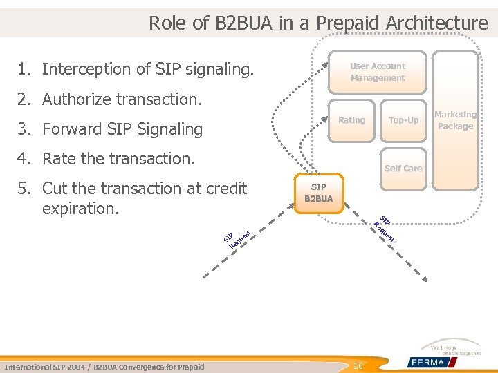 Role of B 2 BUA in a Prepaid Architecture 1. Interception of SIP signaling.