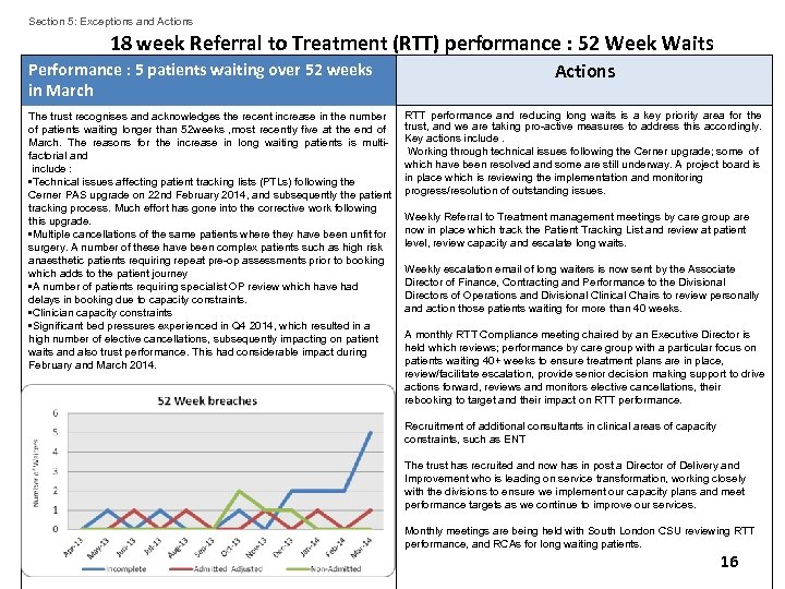 Section 5: Exceptions and Actions 18 week Referral to Treatment (RTT) performance : 52