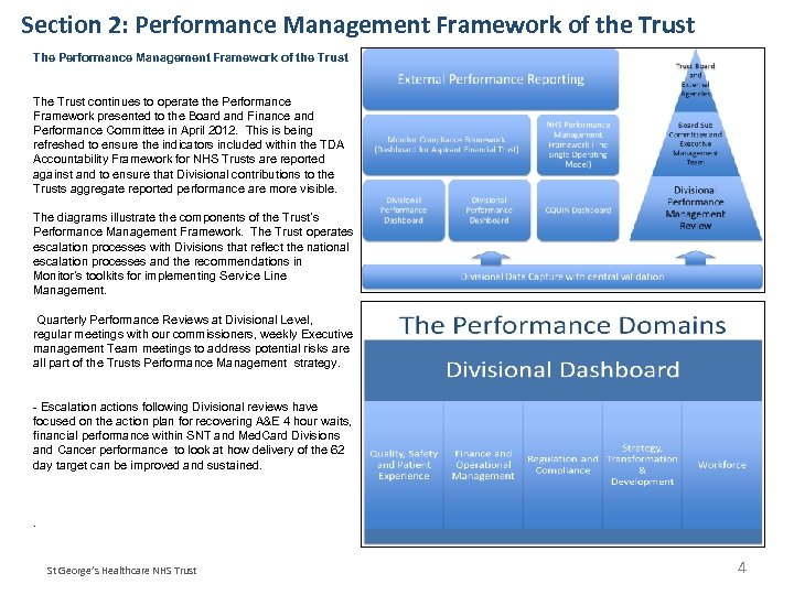 Section 2: Performance Management Framework of the Trust The Trust continues to operate the