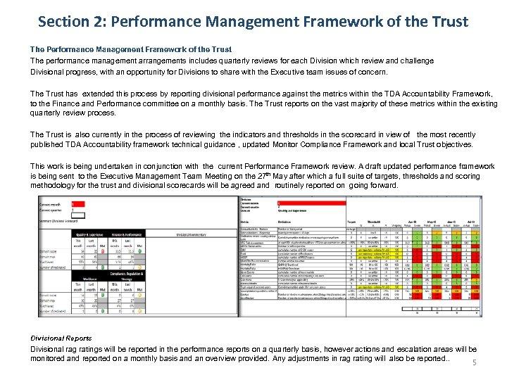 Section 2: Performance Management Framework of the Trust The performance management arrangements includes quarterly