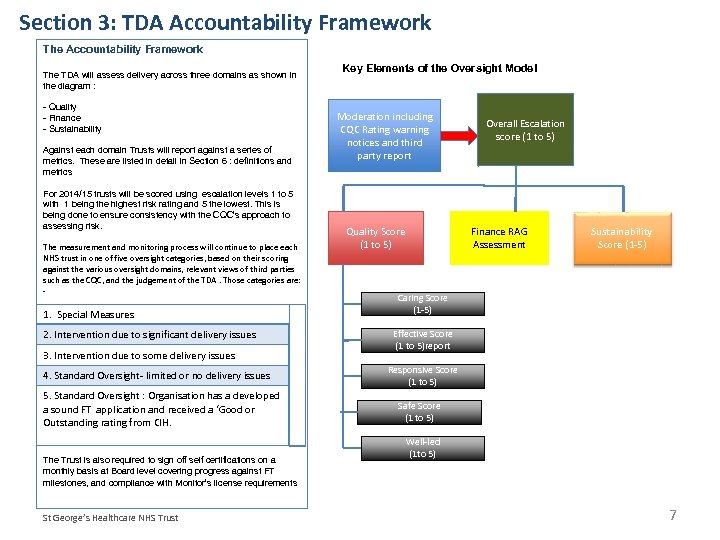 Section 3: TDA Accountability Framework The TDA will assess delivery across three domains as