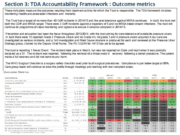 Section 3: TDA Accountability Framework : Outcome metrics These indicators measure the outcomes resulting