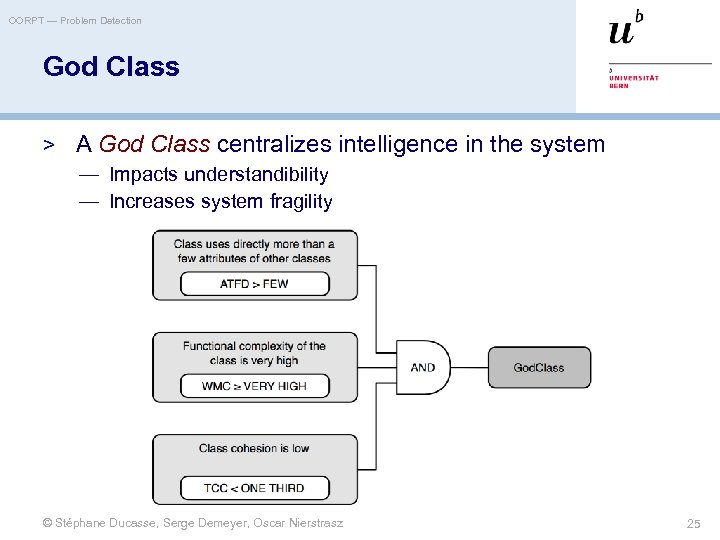 OORPT — Problem Detection God Class > A God Class centralizes intelligence in the
