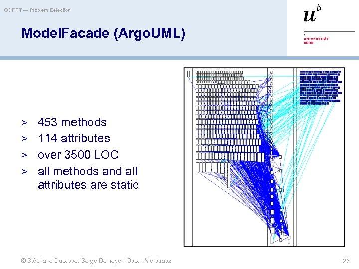 OORPT — Problem Detection Model. Facade (Argo. UML) > 453 methods > 114 attributes