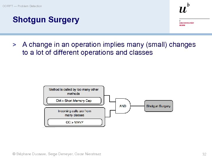 OORPT — Problem Detection Shotgun Surgery > A change in an operation implies many