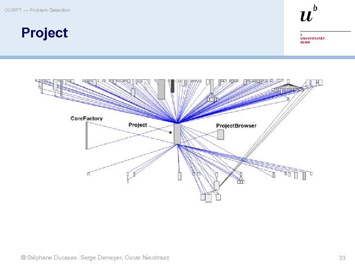 OORPT — Problem Detection Project © Stéphane Ducasse, Serge Demeyer, Oscar Nierstrasz 33
