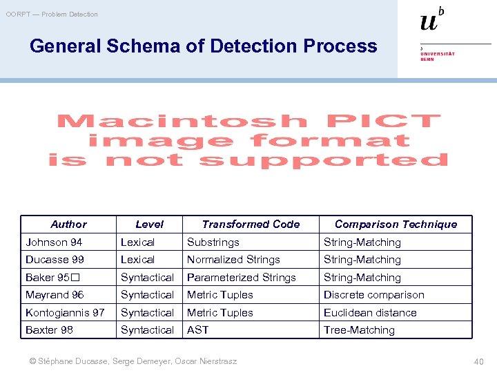 OORPT — Problem Detection General Schema of Detection Process Author Level Transformed Code Comparison