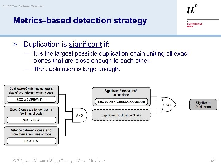 OORPT — Problem Detection Metrics-based detection strategy > Duplication is significant if: — It