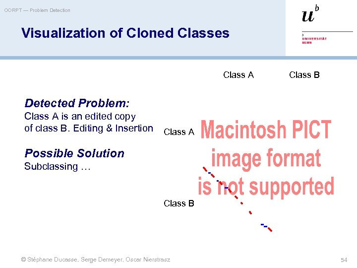 OORPT — Problem Detection Visualization of Cloned Classes Class A Class B Detected Problem:
