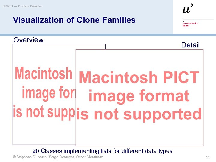 OORPT — Problem Detection Visualization of Clone Families Overview Detail 20 Classes implementing lists