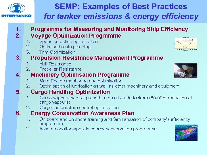 SEMP: Examples of Best Practices for tanker emissions & energy efficiency 1. 2. 3.