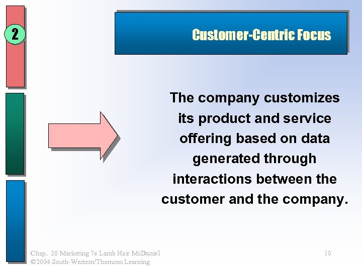 2 Customer-Centric Focus The company customizes its product and service offering based on data