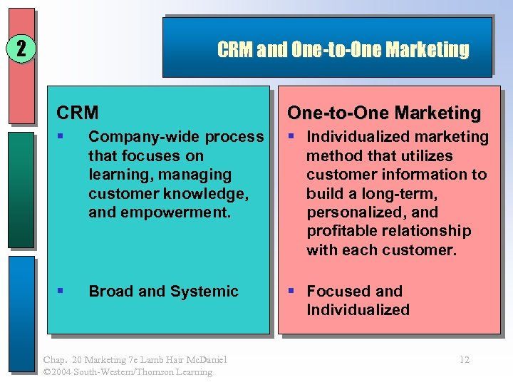2 CRM and One-to-One Marketing CRM One-to-One Marketing § Company-wide process that focuses on
