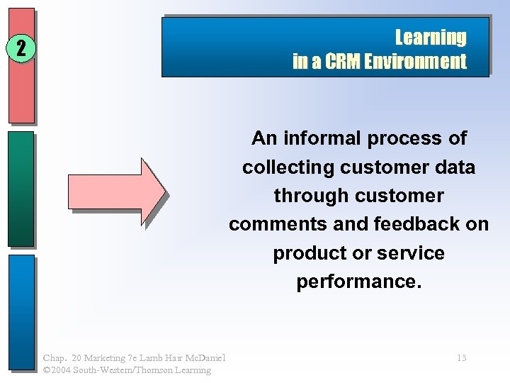 Learning in a CRM Environment 2 An informal process of collecting customer data through