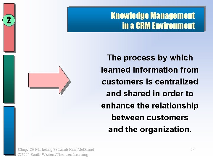 Knowledge Management in a CRM Environment 2 The process by which learned information from
