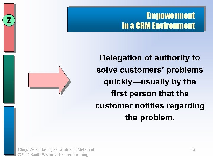 Empowerment in a CRM Environment 2 Delegation of authority to solve customers' problems quickly—usually