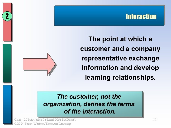 2 Interaction The point at which a customer and a company representative exchange information