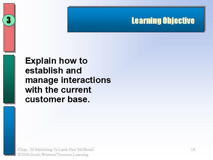 3 Learning Objective Explain how to establish and manage interactions with the current customer