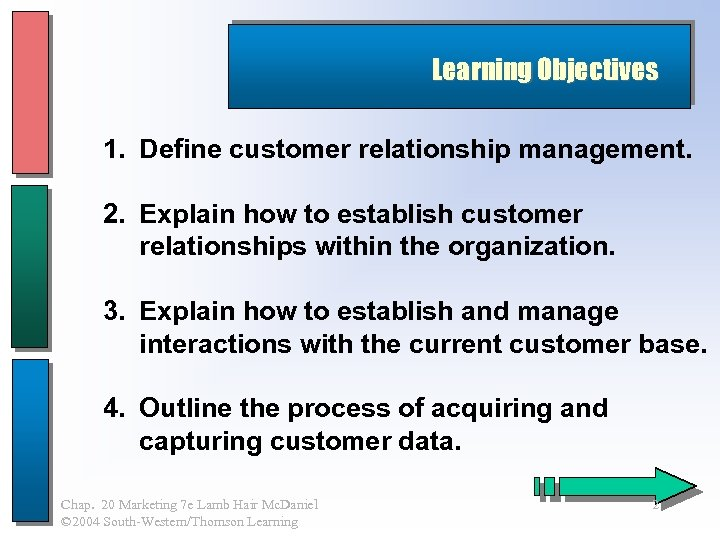 Learning Objectives 1. Define customer relationship management. 2. Explain how to establish customer relationships