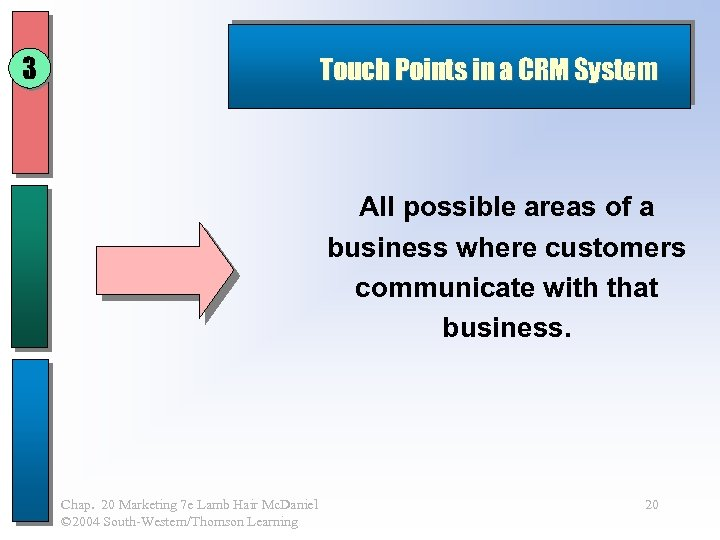 3 Touch Points in a CRM System All possible areas of a business where