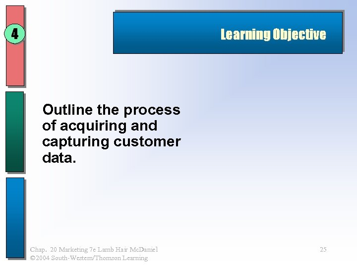 4 Learning Objective Outline the process of acquiring and capturing customer data. Chap. 20
